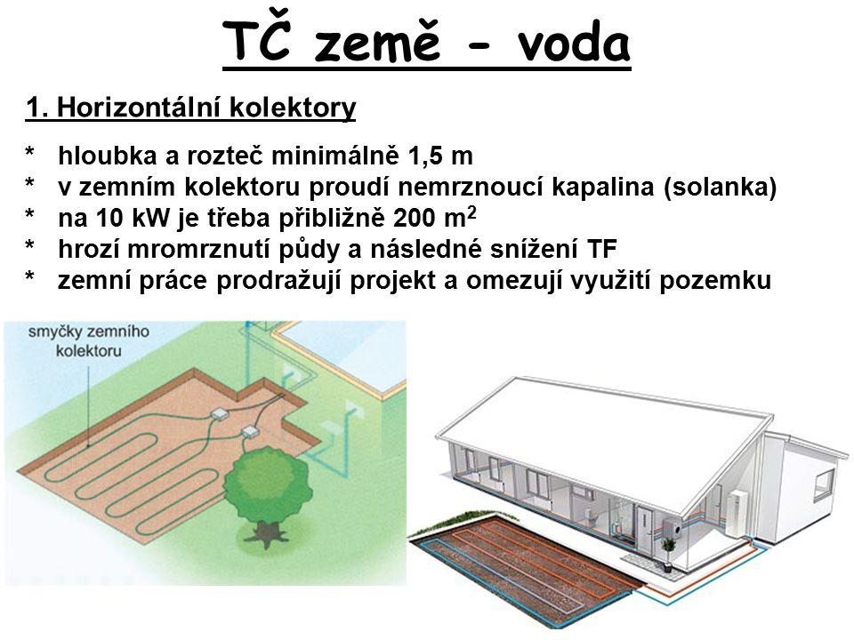 TČ země - voda 1.