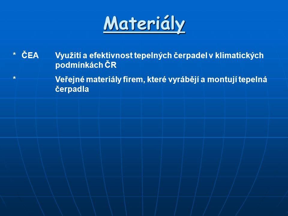 Materiály *ČEAVyužití a efektivnost tepelných čerpadel v klimatických podmínkách ČR *Veřejné materiály firem, které vyrábějí a montují tepelná čerpadla