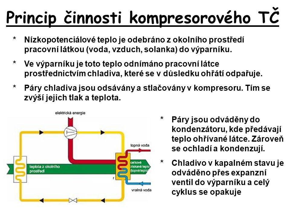 Provedení TČ vzduch - voda 4.Dvouokruhové tepelné čerpadlo 1.