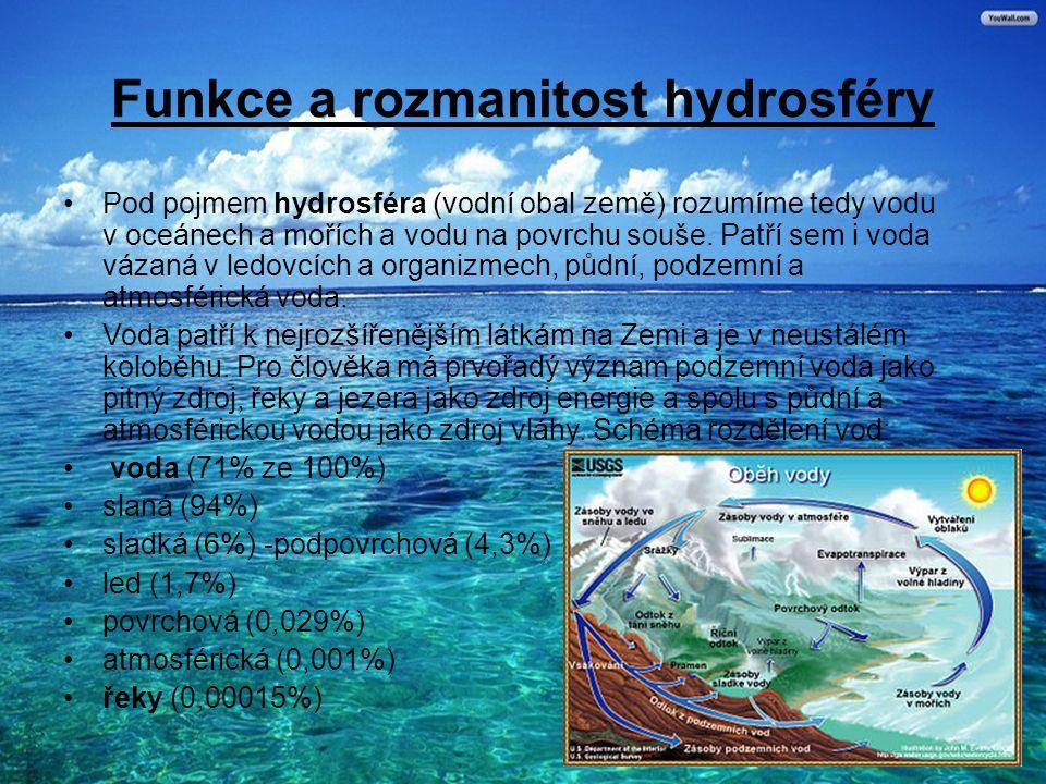 Funkce a rozmanitost hydrosféry Pod pojmem hydrosféra (vodní obal země) rozumíme tedy vodu v oceánech a mořích a vodu na povrchu souše.