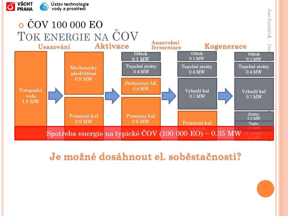 Jan Bartáček – Decentralizované zpracování odpadních vod Ústav technologie vody a prostředí T OK ENERGIE NA ČOV ČOV 100 000 EO Vstupující voda 1.8 MW Mechanicky předčištěná 0.9 MW Primární kal 0.9 MW Odtok 0.1 MW Přebytečný AK 0.4 MW Primární kal 0.9 MW Tepelné ztráty 0.4 MW Vyhnilý kal 0.7 MW Primární kal 0.6 MW El.