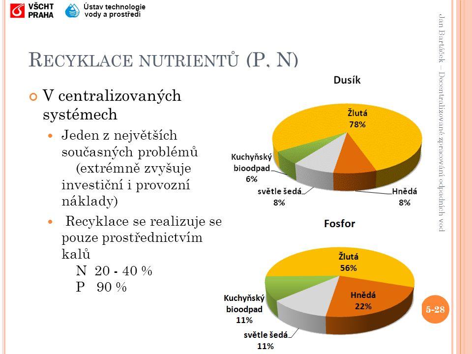Jan Bartáček – Decentralizované zpracování odpadních vod Ústav technologie vody a prostředí R ECYKLACE NUTRIENTŮ (P, N) V centralizovaných systémech Jeden z největších současných problémů (extrémně zvyšuje investiční i provozní náklady) Recyklace se realizuje se pouze prostřednictvím kalů N 20 - 40 % P 90 % 5-28
