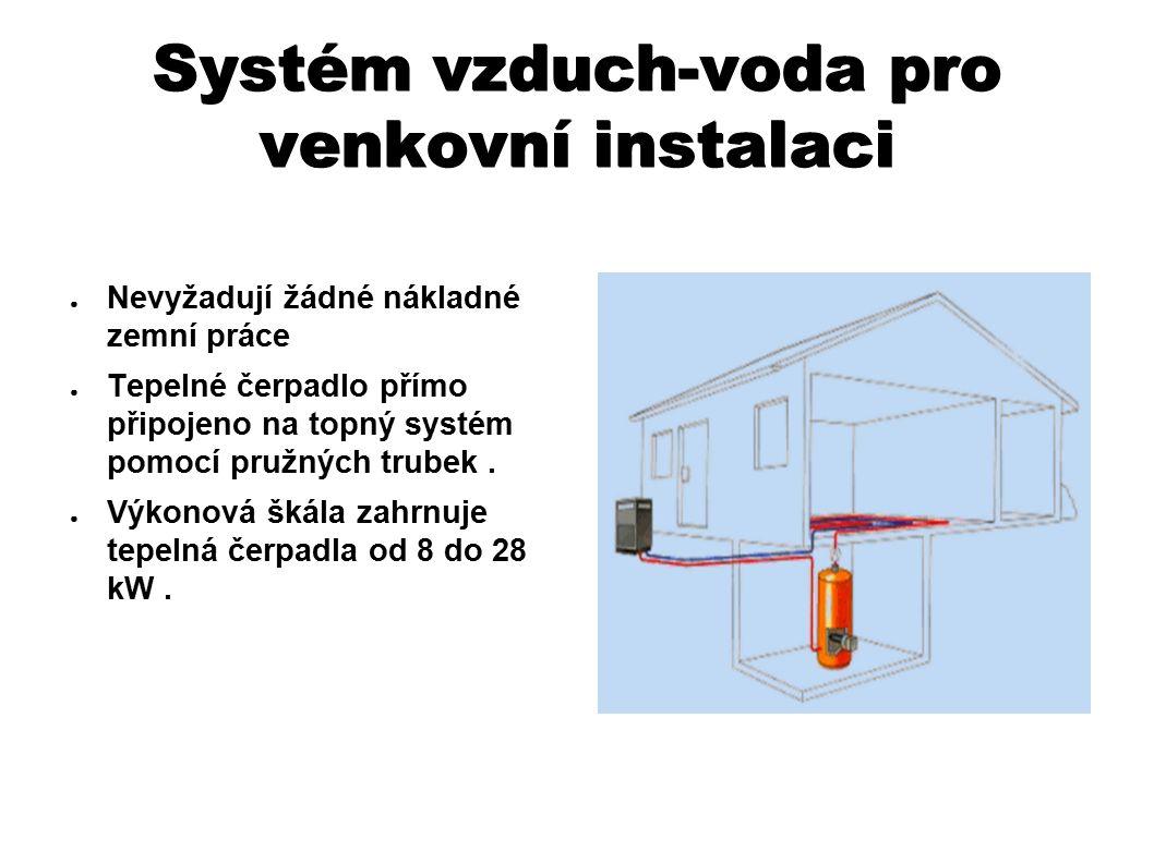 Systém vzduch-voda pro venkovní instalaci ● Nevyžadují žádné nákladné zemní práce ● Tepelné čerpadlo přímo připojeno na topný systém pomocí pružných trubek.