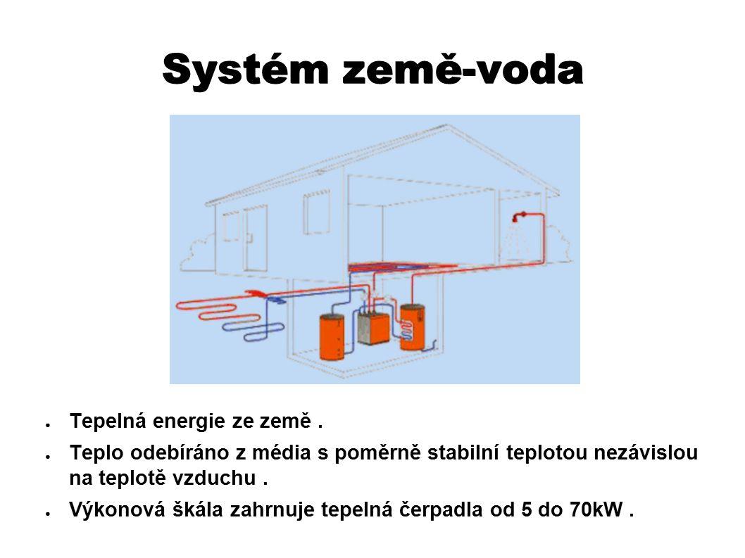 Systém země-voda ● Tepelná energie ze země.