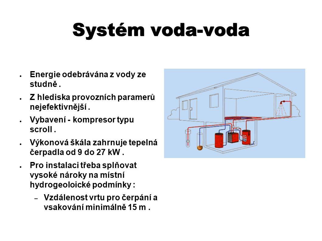 Systém voda-voda ● Energie odebrávána z vody ze studně.