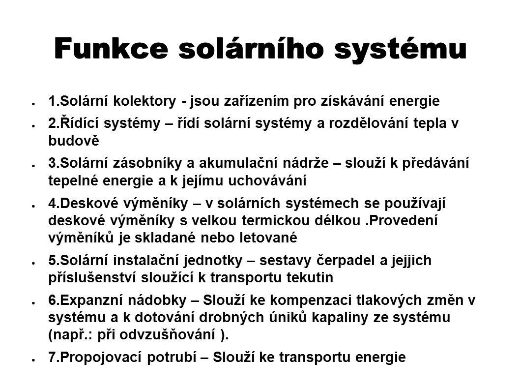 Funkce solárního systému ● 1.Solární kolektory - jsou zařízením pro získávání energie ● 2.Řídící systémy – řídí solární systémy a rozdělování tepla v budově ● 3.Solární zásobníky a akumulační nádrže – slouží k předávání tepelné energie a k jejímu uchovávání ● 4.Deskové výměníky – v solárních systémech se používají deskové výměníky s velkou termickou délkou.Provedení výměníků je skladané nebo letované ● 5.Solární instalační jednotky – sestavy čerpadel a jejjich příslušenství sloužící k transportu tekutin ● 6.Expanzní nádobky – Slouží ke kompenzaci tlakových změn v systému a k dotování drobných úniků kapaliny ze systému (např.: při odvzušňování ).