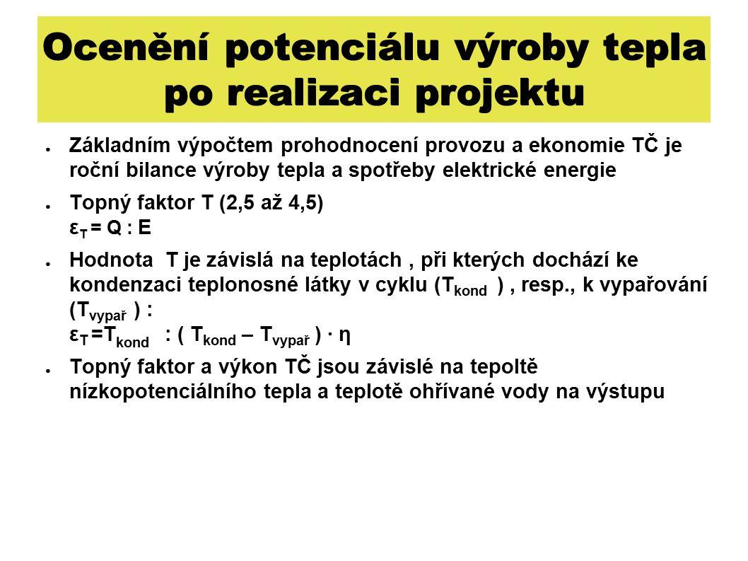Ocenění potenciálu výroby tepla po realizaci projektu ● Základním výpočtem prohodnocení provozu a ekonomie TČ je roční bilance výroby tepla a spotřeby elektrické energie ● Topný faktor T (2,5 až 4,5) ε T = Q : E ● Hodnota T je závislá na teplotách, při kterých dochází ke kondenzaci teplonosné látky v cyklu (T kond ), resp., k vypařování (T vypař ) : ε T =T kond : ( T kond – T vypař ) ∙ η ● Topný faktor a výkon TČ jsou závislé na tepoltě nízkopotenciálního tepla a teplotě ohřívané vody na výstupu