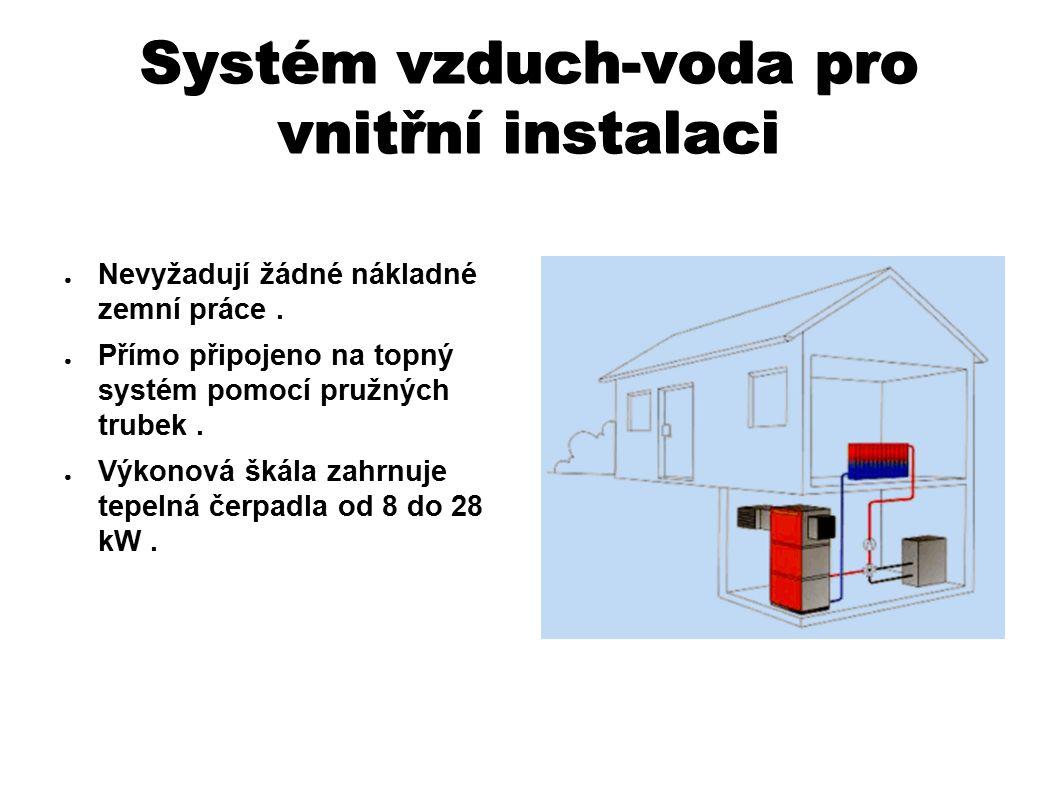 Systém vzduch-voda pro vnitřní instalaci ● Nevyžadují žádné nákladné zemní práce.