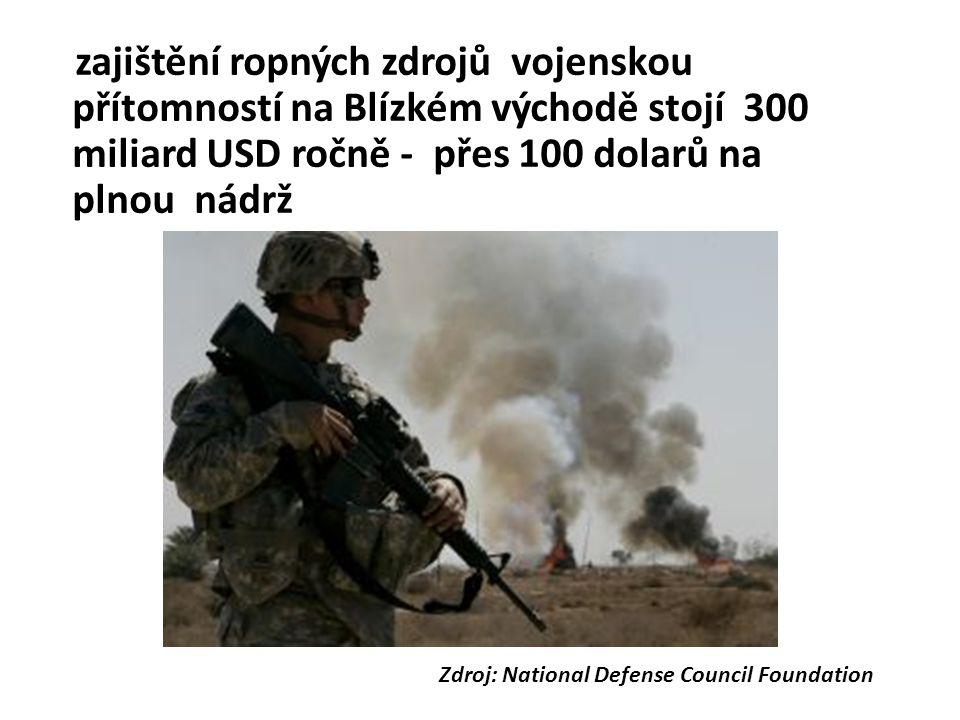 zajištění ropných zdrojů vojenskou přítomností na Blízkém východě stojí 300 miliard USD ročně - přes 100 dolarů na plnou nádrž Zdroj: National Defense Council Foundation