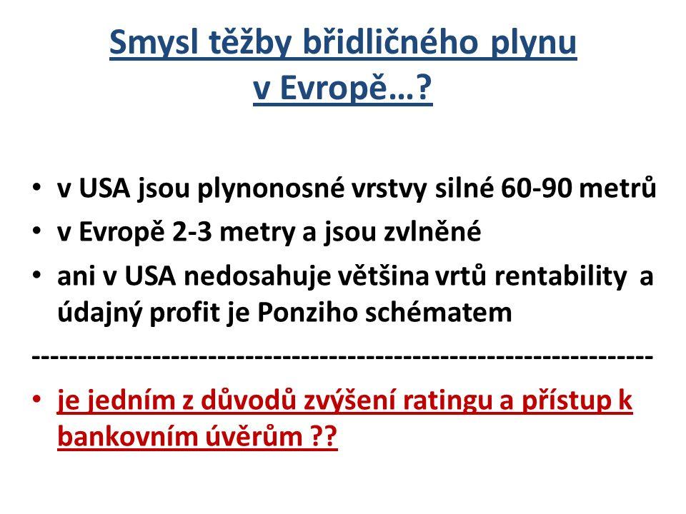 Smysl těžby břidličného plynu v Evropě….