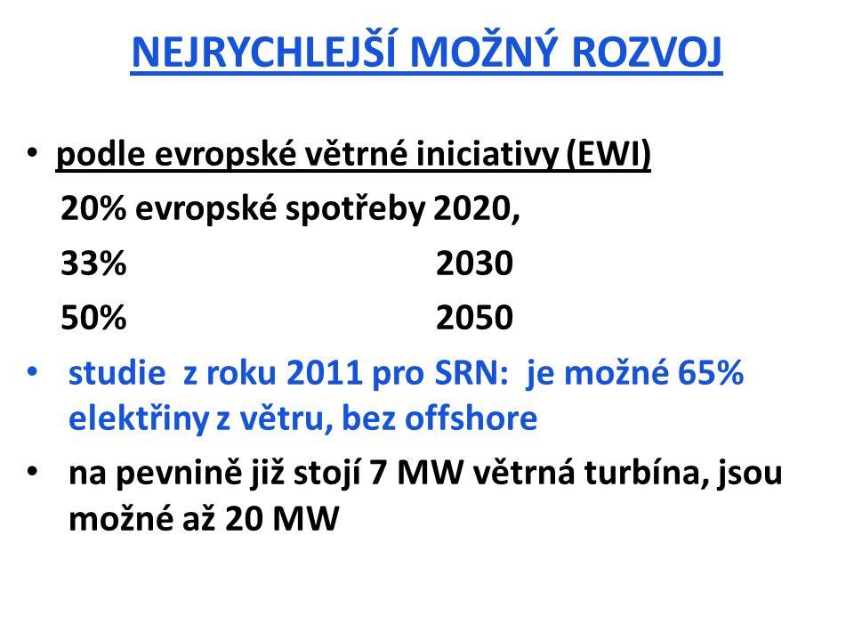 NEJRYCHLEJŠÍ MOŽNÝ ROZVOJ podle evropské větrné iniciativy (EWI) 20% evropské spotřeby 2020, 33% 2030 50% 2050 studie z roku 2011 pro SRN: je možné 65% elektřiny z větru, bez offshore na pevnině již stojí 7 MW větrná turbína, jsou možné až 20 MW