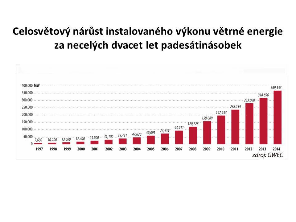 Celosvětový nárůst instalovaného výkonu větrné energie za necelých dvacet let padesátinásobek