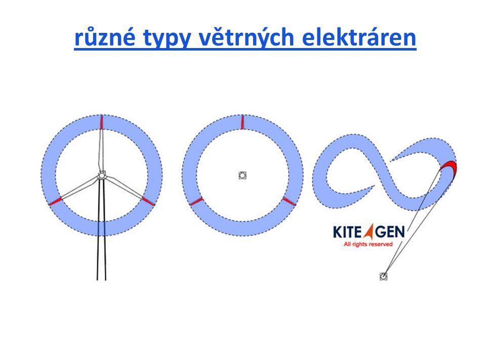 ) různé typy větrných elektráren