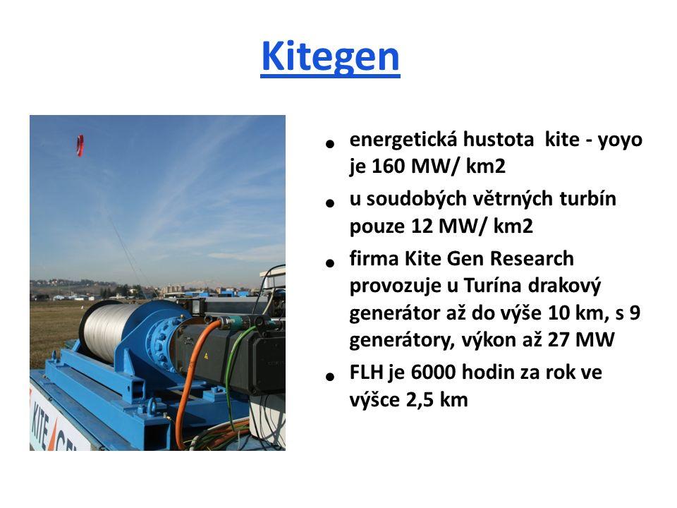 Kitegen energetická hustota kite - yoyo je 160 MW/ km2 u soudobých větrných turbín pouze 12 MW/ km2 firma Kite Gen Research provozuje u Turína drakový generátor až do výše 10 km, s 9 generátory, výkon až 27 MW FLH je 6000 hodin za rok ve výšce 2,5 km