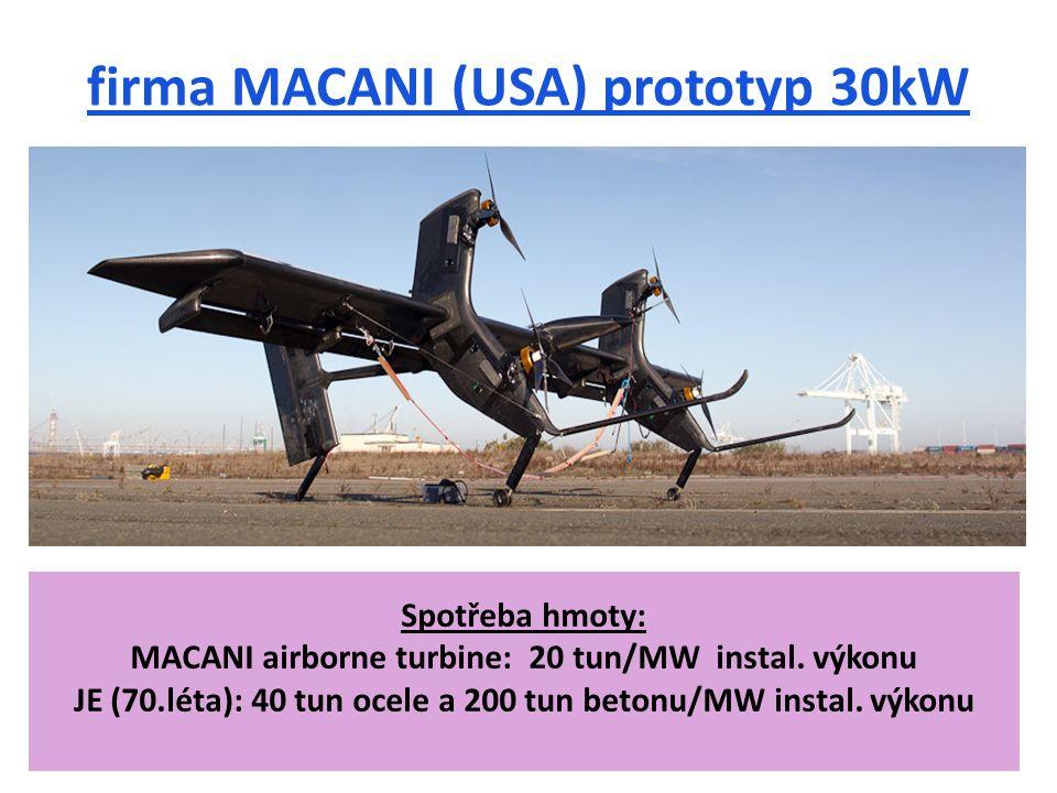 firma MACANI (USA) prototyp 30kW Spotřeba hmoty: MACANI airborne turbine: 20 tun/MW instal.
