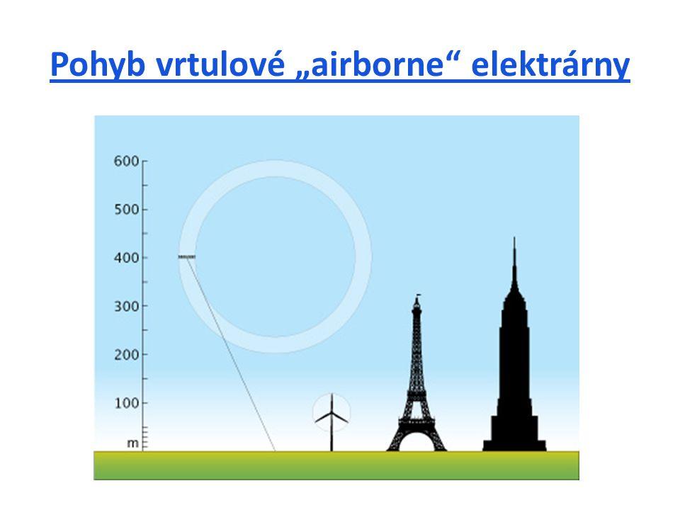 """Pohyb vrtulové """"airborne elektrárny"""