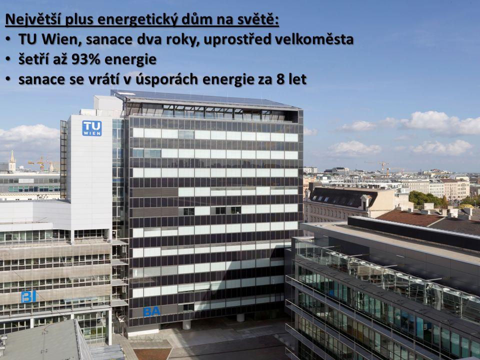 Největší plus energetický dům na světě: TU Wien, sanace dva roky, uprostřed velkoměsta TU Wien, sanace dva roky, uprostřed velkoměsta šetří až 93% energie šetří až 93% energie sanace se vrátí v úsporách energie za 8 let sanace se vrátí v úsporách energie za 8 let