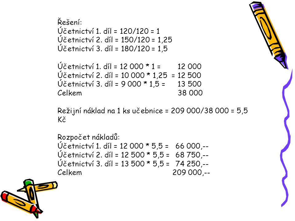 Řešení: Účetnictví 1. díl = 120/120 = 1 Účetnictví 2. díl = 150/120 = 1,25 Účetnictví 3. díl = 180/120 = 1,5 Účetnictví 1. díl = 12 000 * 1 = 12 000 Ú