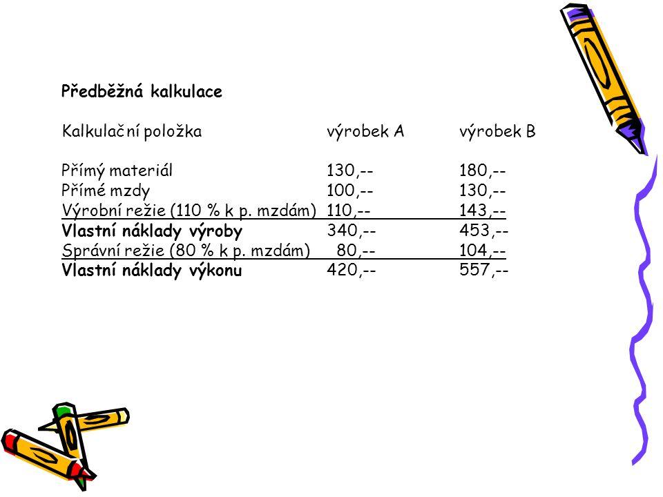 Předběžná kalkulace Kalkulační položkavýrobek Avýrobek B Přímý materiál130,--180,-- Přímé mzdy100,--130,-- Výrobní režie (110 % k p. mzdám)110,--143,-