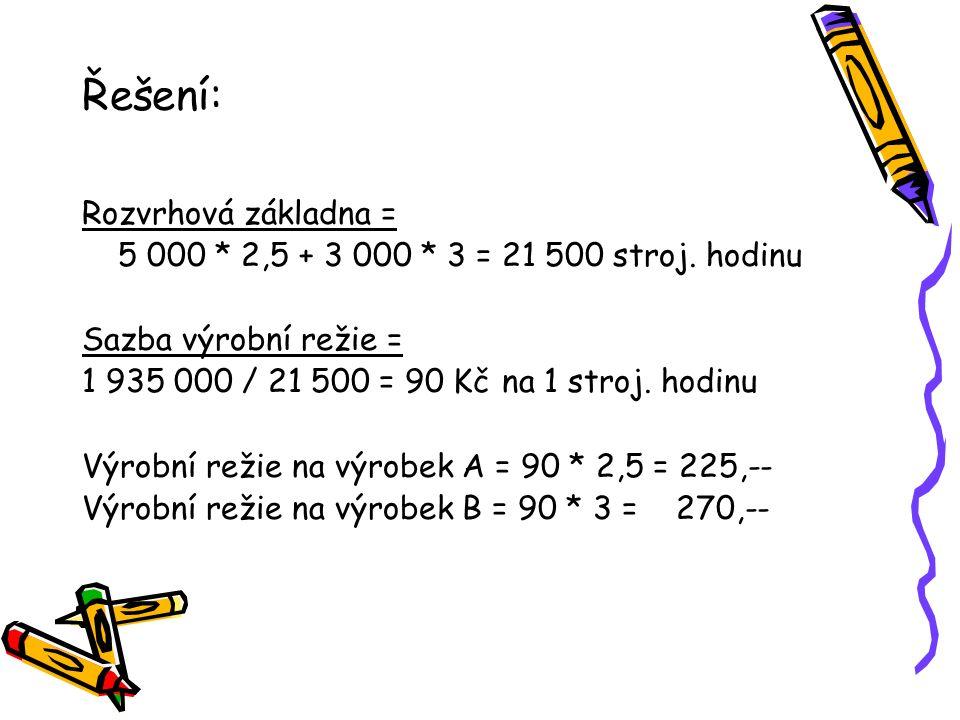 Řešení: Rozvrhová základna = 5 000 * 2,5 + 3 000 * 3 = 21 500 stroj. hodinu Sazba výrobní režie = 1 935 000 / 21 500 = 90 Kč na 1 stroj. hodinu Výrobn