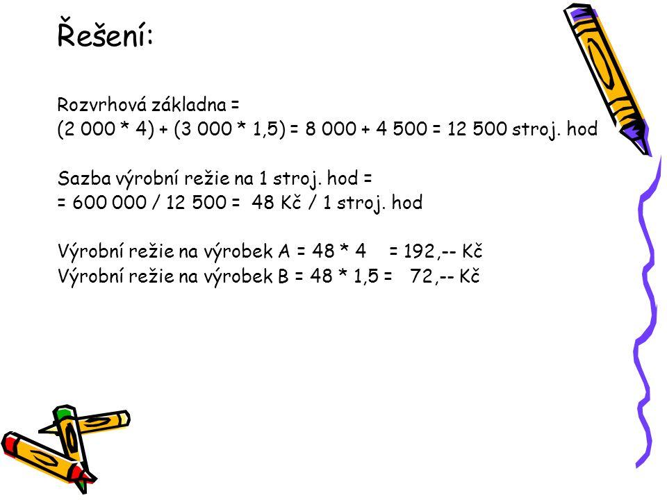 Řešení: Rozvrhová základna = (2 000 * 4) + (3 000 * 1,5) = 8 000 + 4 500 = 12 500 stroj. hod Sazba výrobní režie na 1 stroj. hod = = 600 000 / 12 500