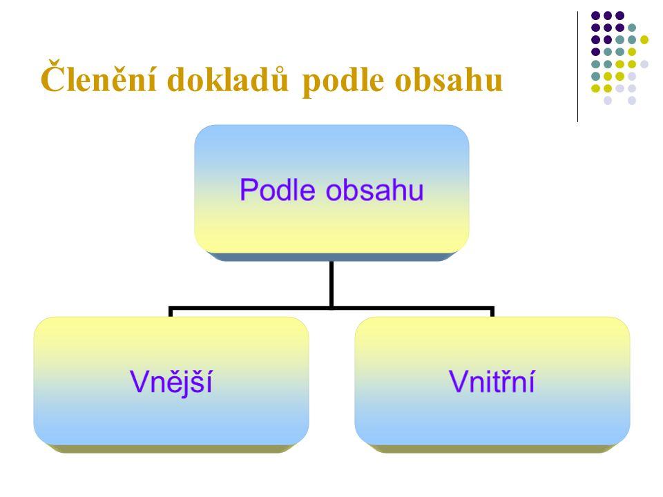 Vnější (externí) účetní doklady Mají vztah k okolí podniku, které tvoří např.