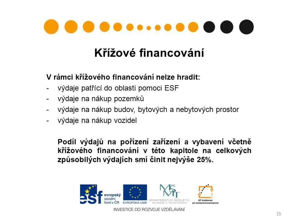 Křížové financování V rámci křížového financování nelze hradit: -výdaje patřící do oblasti pomoci ESF -výdaje na nákup pozemků -výdaje na nákup budov, bytových a nebytových prostor -výdaje na nákup vozidel Podíl výdajů na pořízení zařízení a vybavení včetně křížového financování v této kapitole na celkových způsobilých výdajích smí činit nejvýše 25%.