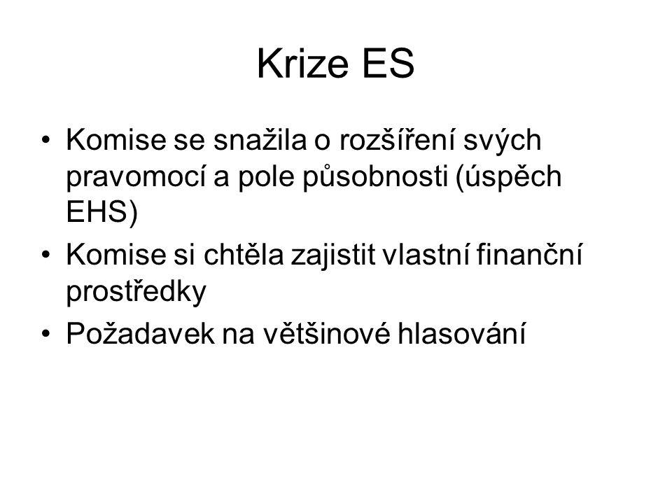 Krize ES Komise se snažila o rozšíření svých pravomocí a pole působnosti (úspěch EHS) Komise si chtěla zajistit vlastní finanční prostředky Požadavek