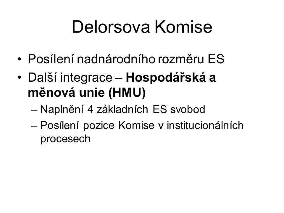 Delorsova Komise Posílení nadnárodního rozměru ES Další integrace – Hospodářská a měnová unie (HMU) –Naplnění 4 základních ES svobod –Posílení pozice