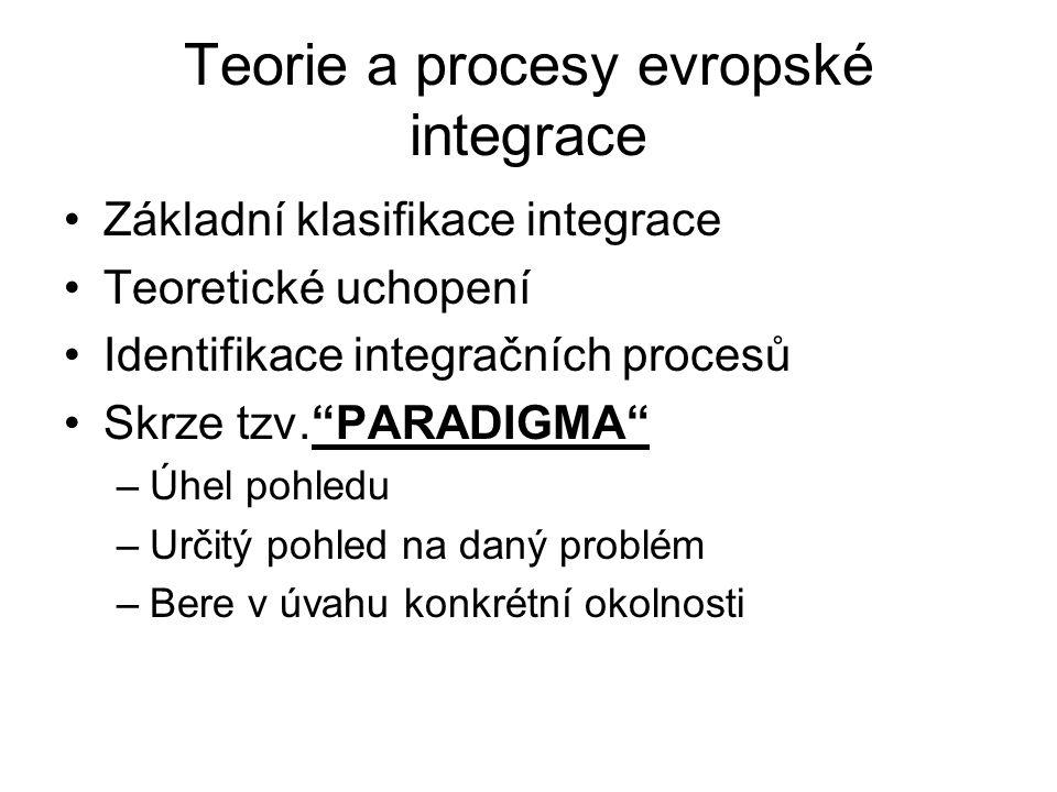 """Teorie a procesy evropské integrace Základní klasifikace integrace Teoretické uchopení Identifikace integračních procesů Skrze tzv.""""PARADIGMA"""" –Úhel p"""