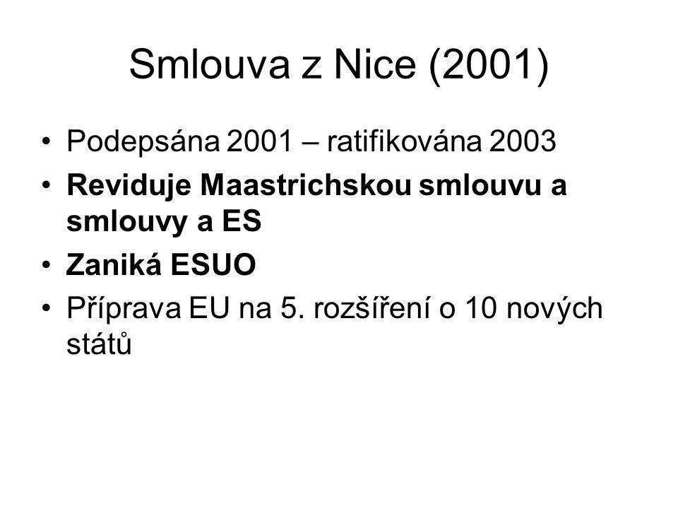 Smlouva z Nice (2001) Podepsána 2001 – ratifikována 2003 Reviduje Maastrichskou smlouvu a smlouvy a ES Zaniká ESUO Příprava EU na 5. rozšíření o 10 no