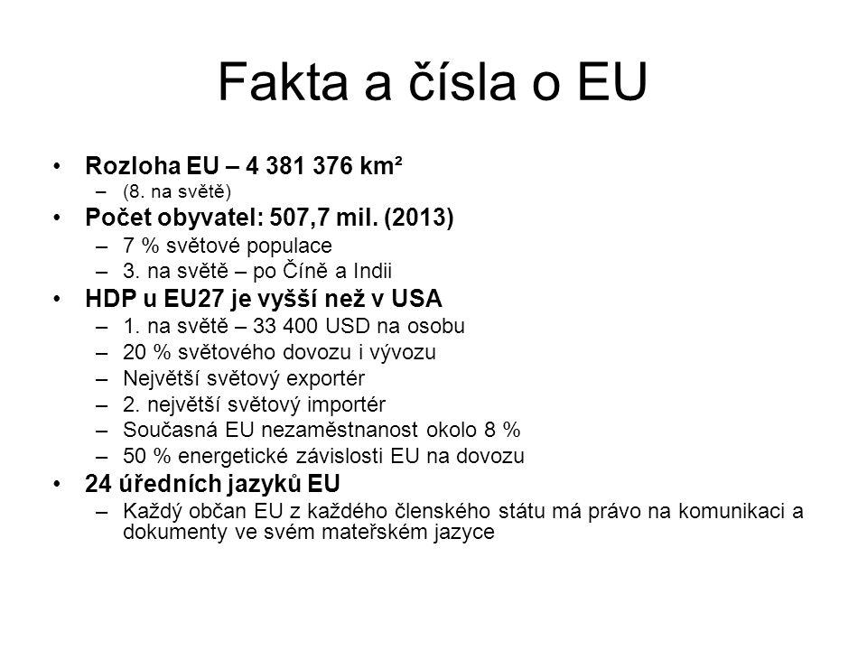Fakta a čísla o EU Rozloha EU – 4 381 376 km² –(8. na světě) Počet obyvatel: 507,7 mil. (2013) –7 % světové populace –3. na světě – po Číně a Indii HD