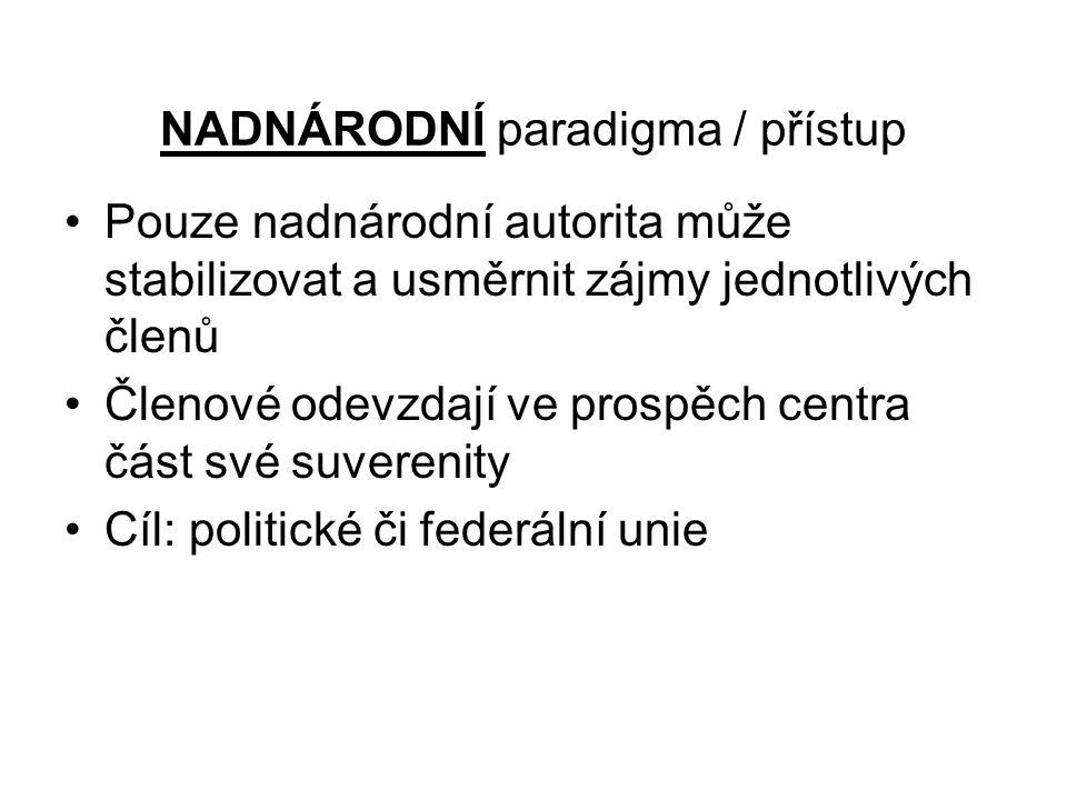 NADNÁRODNÍ paradigma / přístup Pouze nadnárodní autorita může stabilizovat a usměrnit zájmy jednotlivých členů Členové odevzdají ve prospěch centra čá