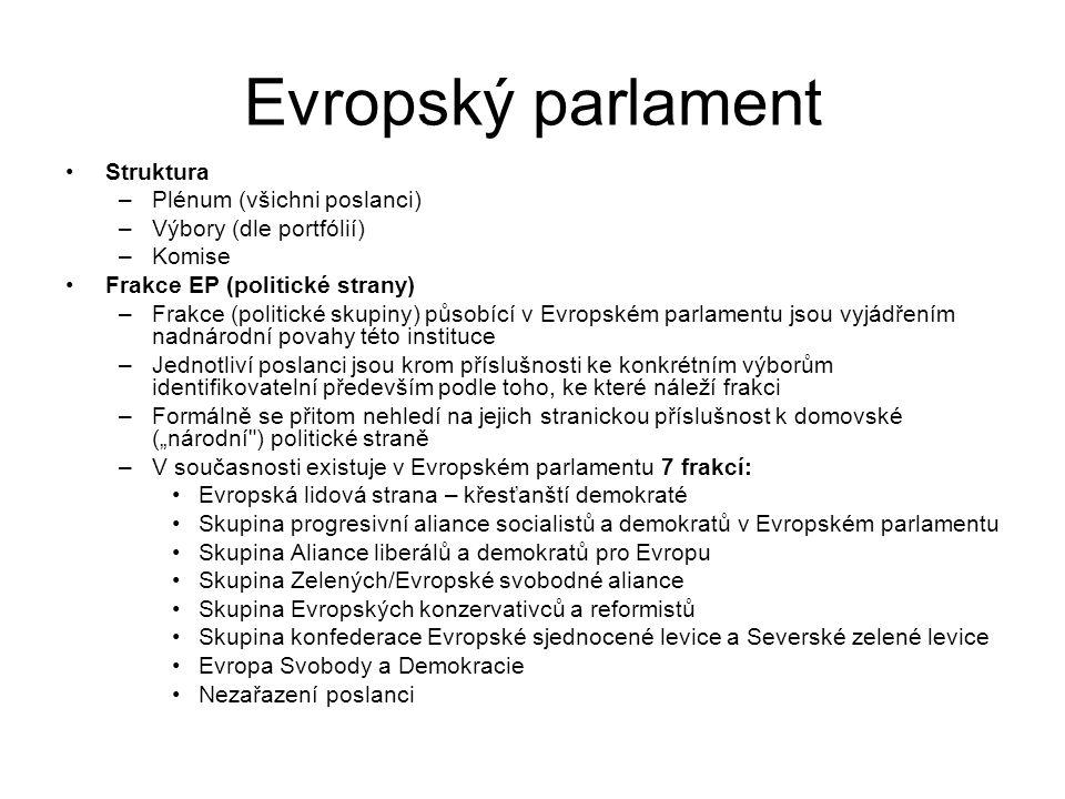 Evropský parlament Struktura –Plénum (všichni poslanci) –Výbory (dle portfólií) –Komise Frakce EP (politické strany) –Frakce (politické skupiny) působ