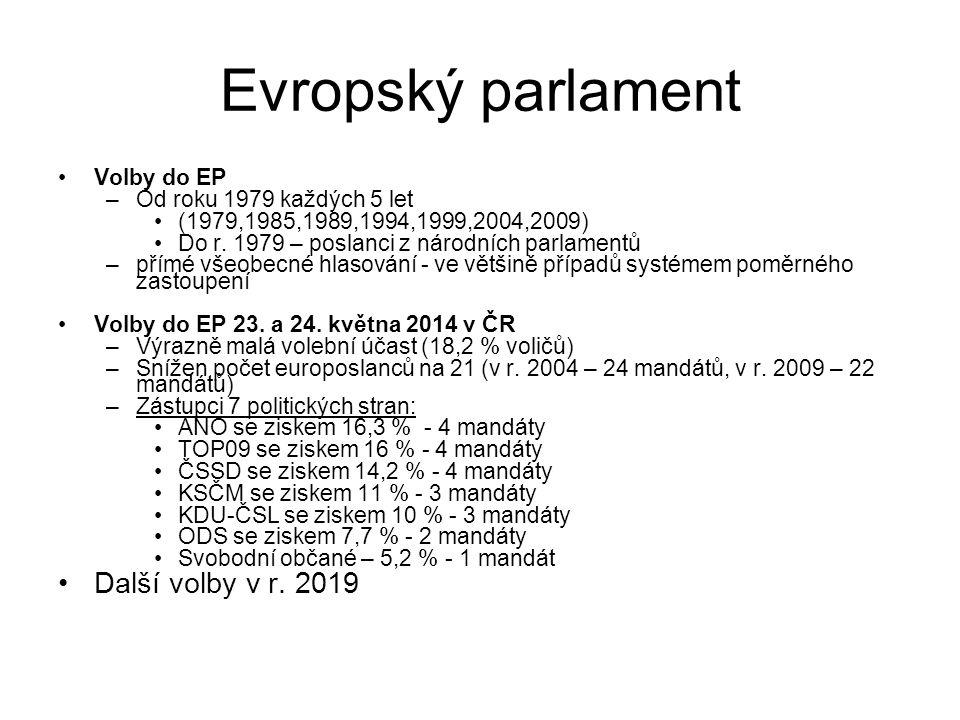 Evropský parlament Volby do EP –Od roku 1979 každých 5 let (1979,1985,1989,1994,1999,2004,2009) Do r. 1979 – poslanci z národních parlamentů –přímé vš