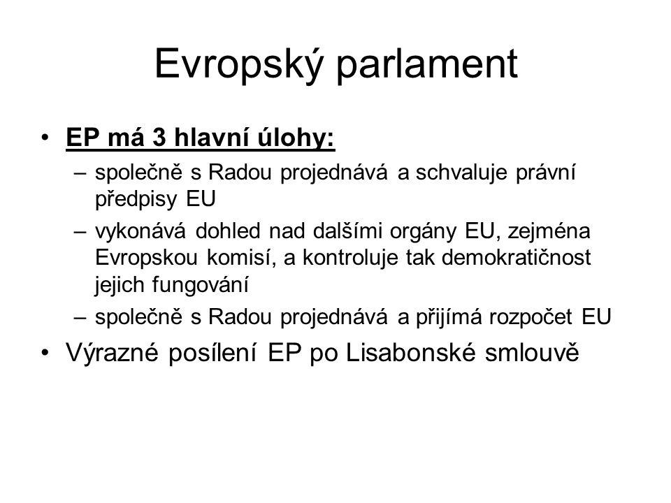 Evropský parlament EP má 3 hlavní úlohy: –společně s Radou projednává a schvaluje právní předpisy EU –vykonává dohled nad dalšími orgány EU, zejména E