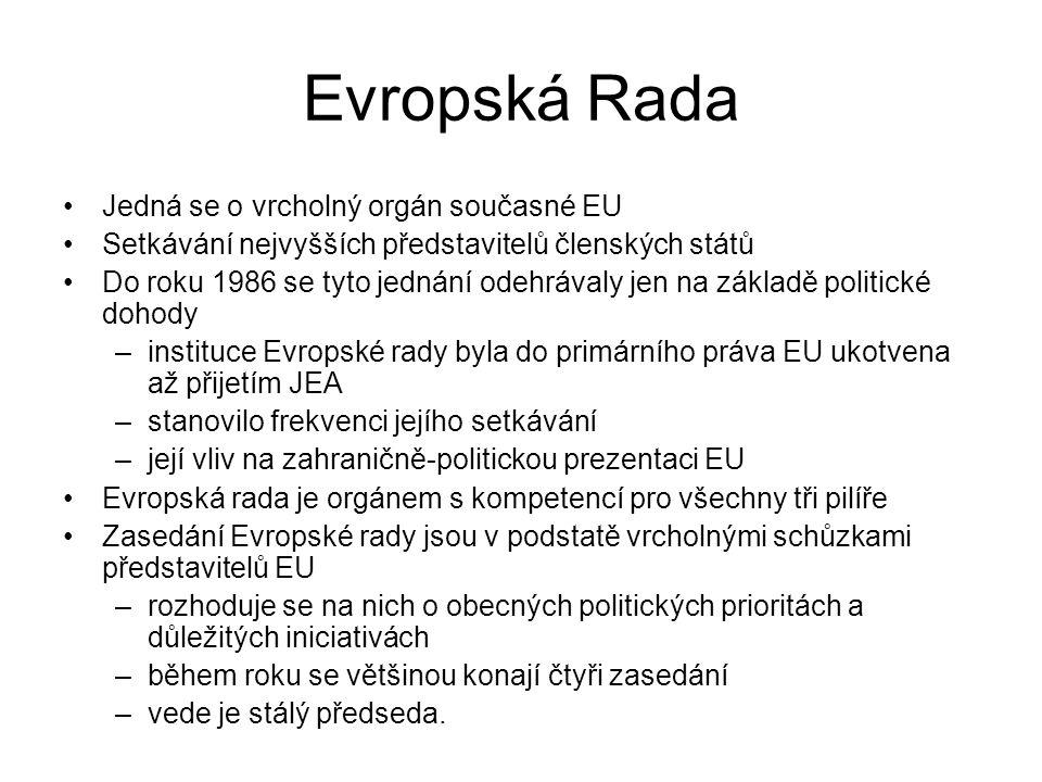 Evropská Rada Jedná se o vrcholný orgán současné EU Setkávání nejvyšších představitelů členských států Do roku 1986 se tyto jednání odehrávaly jen na
