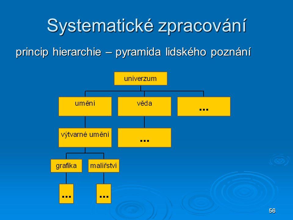 56 Systematické zpracování princip hierarchie – pyramida lidského poznání
