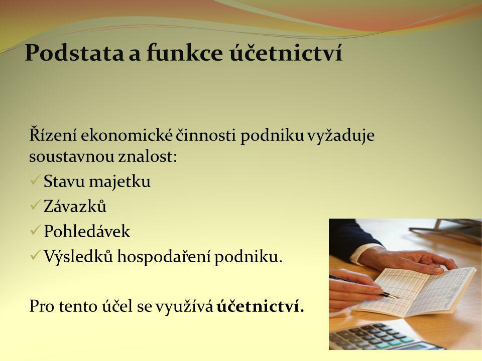 Podstata a funkce účetnictví Řízení ekonomické činnosti podniku vyžaduje soustavnou znalost: Stavu majetku Závazků Pohledávek Výsledků hospodaření podniku.