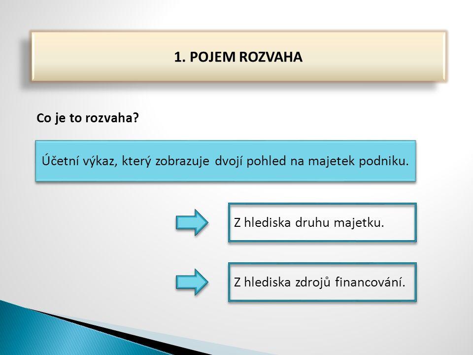 1. POJEM ROZVAHA Co je to rozvaha? Účetní výkaz, který zobrazuje dvojí pohled na majetek podniku. Z hlediska zdrojů financování.Z hlediska druhu majet