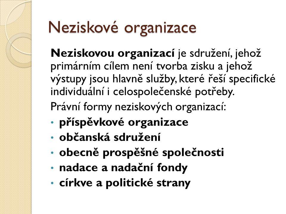 Neziskové organizace Neziskovou organizací je sdružení, jehož primárním cílem není tvorba zisku a jehož výstupy jsou hlavně služby, které řeší specifické individuální i celospolečenské potřeby.
