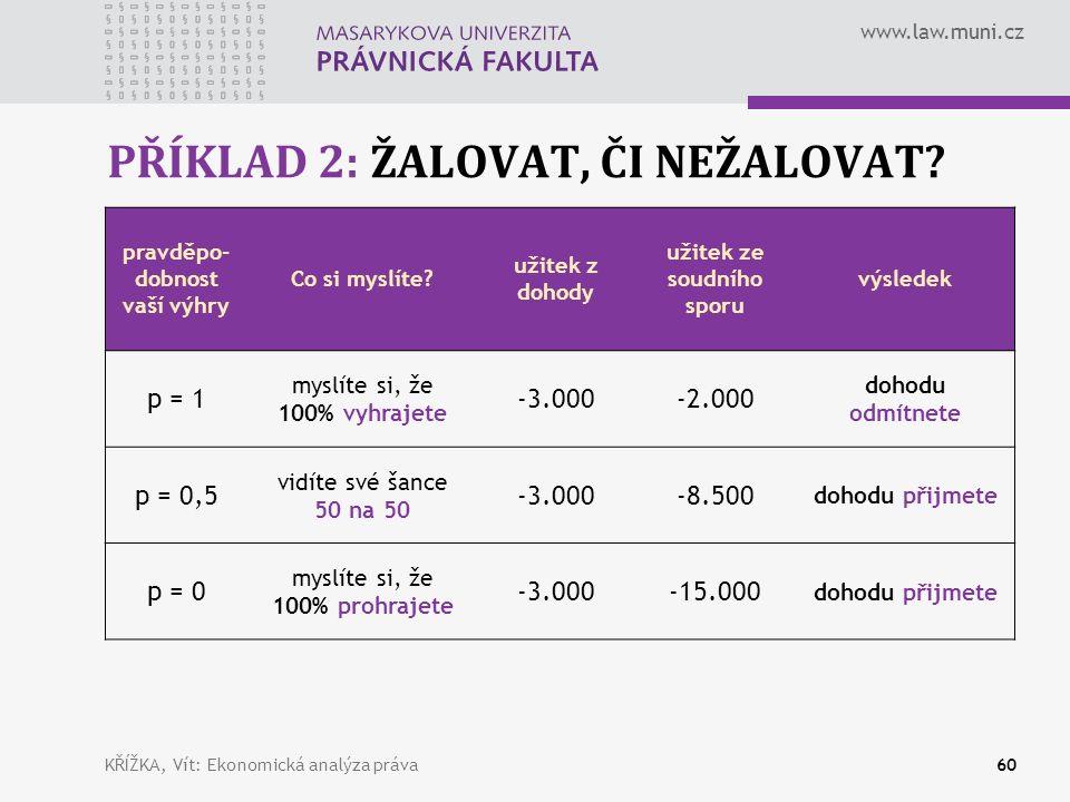 www.law.muni.cz PŘÍKLAD 2: ŽALOVAT, ČI NEŽALOVAT. pravděpo- dobnost vaší výhry Co si myslíte.