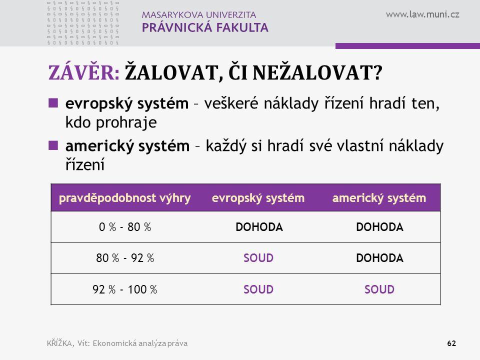 www.law.muni.cz ZÁVĚR: ŽALOVAT, ČI NEŽALOVAT.