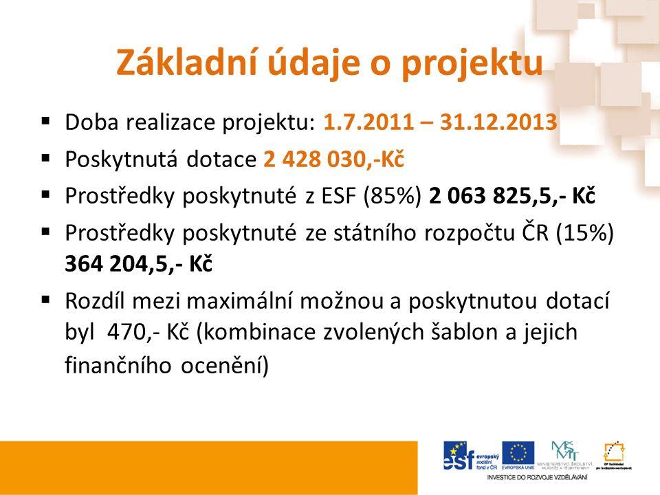 Základní údaje o projektu  Doba realizace projektu: 1.7.2011 – 31.12.2013  Poskytnutá dotace 2 428 030,-Kč  Prostředky poskytnuté z ESF (85%) 2 063 825,5,- Kč  Prostředky poskytnuté ze státního rozpočtu ČR (15%) 364 204,5,- Kč  Rozdíl mezi maximální možnou a poskytnutou dotací byl 470,- Kč (kombinace zvolených šablon a jejich finančního ocenění)