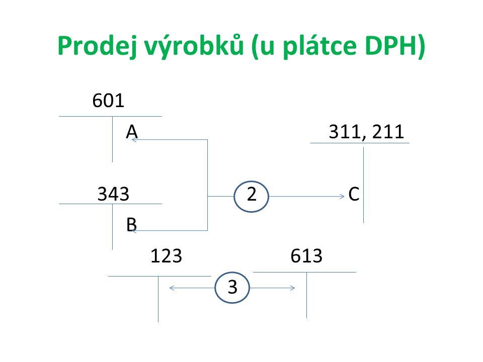 Prodej výrobků (u plátce DPH) 601 A 311, 211 343 2 C B 123 613 3
