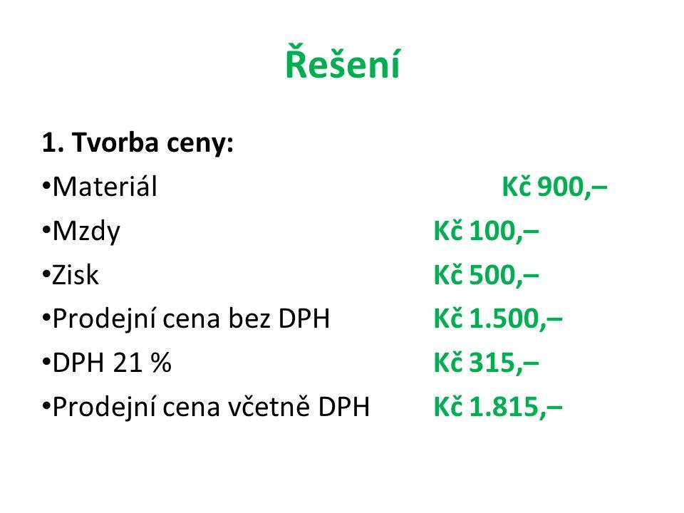 Řešení 1. Tvorba ceny: Materiál Kč 900,– Mzdy Kč 100,– Zisk Kč 500,– Prodejní cena bez DPH Kč 1.500,– DPH 21 % Kč 315,– Prodejní cena včetně DPH Kč 1.