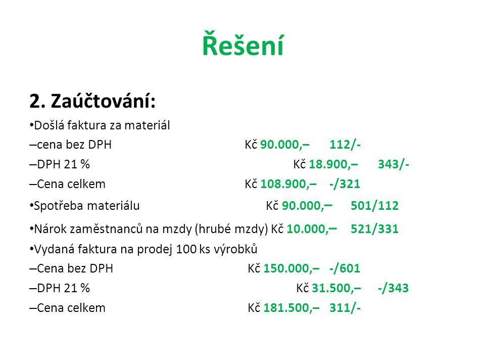 Řešení 2. Zaúčtování: Došlá faktura za materiál – cena bez DPH Kč 90.000,–112/- – DPH 21 % Kč 18.900,–343/- – Cena celkem Kč 108.900,– -/321 Spotřeba