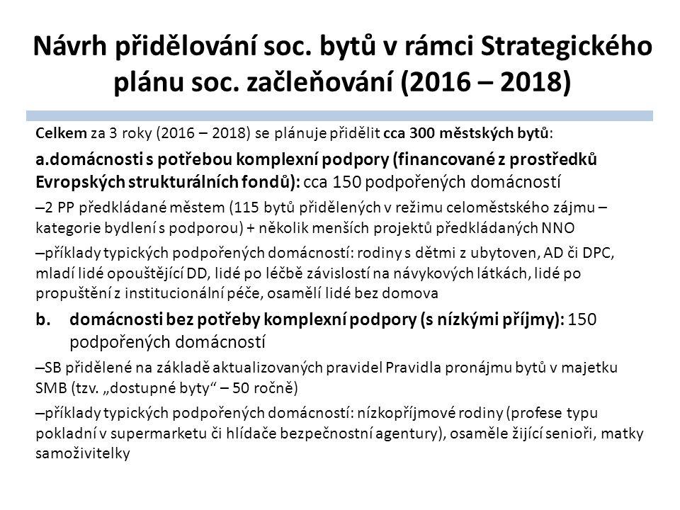 Návrh přidělování soc. bytů v rámci Strategického plánu soc.
