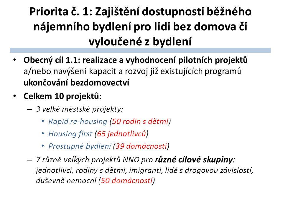 Priorita č. 1: Zajištění dostupnosti běžného nájemního bydlení pro lidi bez domova či vyloučené z bydlení Obecný cíl 1.1: realizace a vyhodnocení pilo