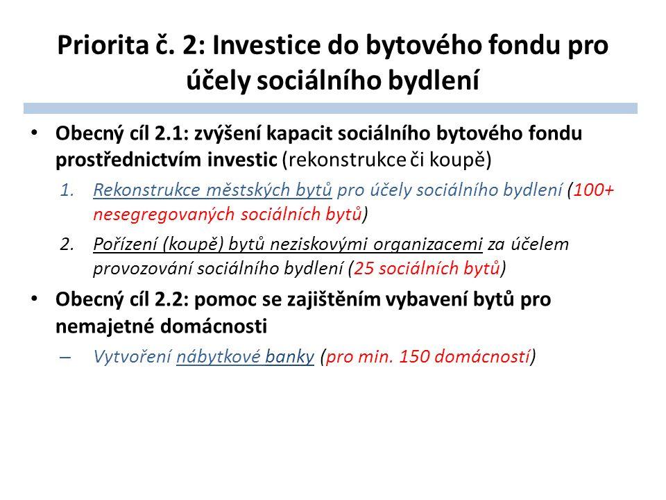 Priorita č. 2: Investice do bytového fondu pro účely sociálního bydlení Obecný cíl 2.1: zvýšení kapacit sociálního bytového fondu prostřednictvím inve